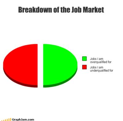 I need a friggin job